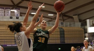 USF forward Taylor Proctor rises for a layup against Portland's Amy Pupa in their loss to the Pilots. Proctor had 11 points, four rebounds, and two assists in the game. (Photo courtesy of Dons Athletics)