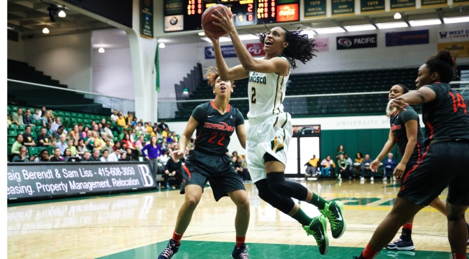 women's Basketball: Dons Vanquish Pacific to Advance